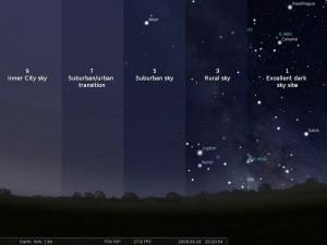 simulacion noche